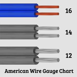Speaker Wire Gauge >> Details About Knukonceptz Kord Speaker Wire Ultra Flex Blue Ofc 16 Gauge Cable 50