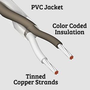 KnuKonceptz Karma Kable Twisted 12 Gauge Oxygen Free Copper Speaker Wire 50